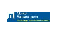 MarketResearch promo codes